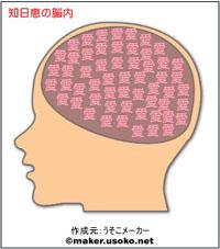 知日恵の脳内